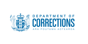 Strategic review of Correction's Inmates Employment program